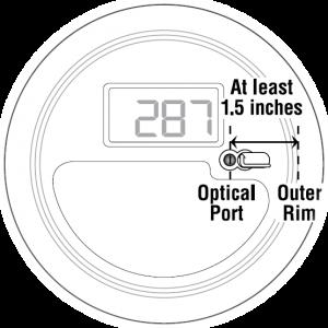 Type2Meter