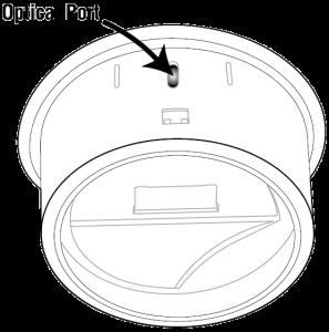 Type4Meter