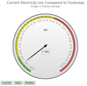 CPCurrentElectricityUse