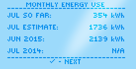 Screen MonthlyEnergyUse